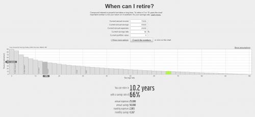 10 vuodessa eläkkeelle